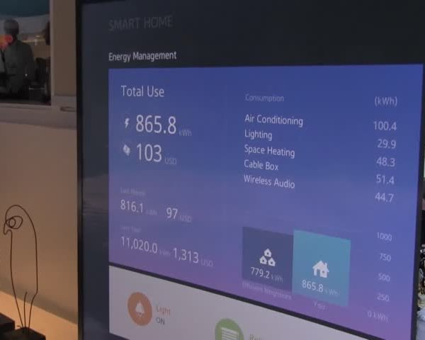 What the Tech- Internet Of Things_20160407040906