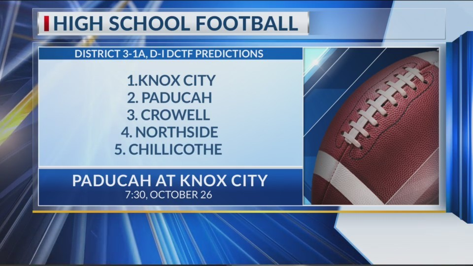 Dave Campbell's Texas Football District 3-1A Division I Predictions: July 11, 2018